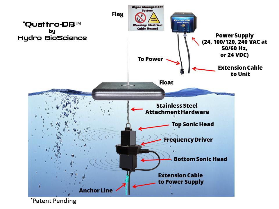 Ultrasonic Bio Film Algae Control Lazenby Amp Associates Inc